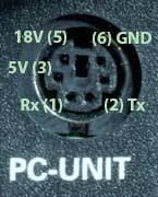 PCUnitCU