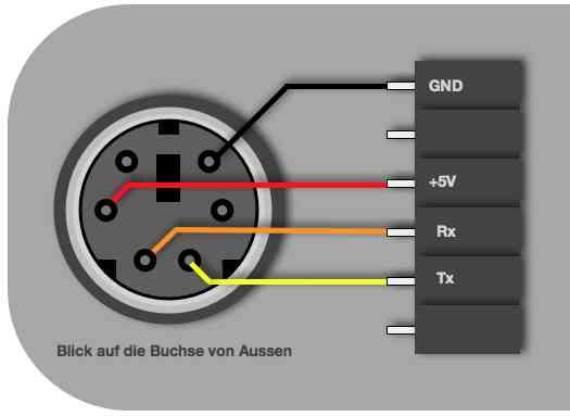 Großzügig Usb Zu Ps2 Schaltplan Galerie - Die Besten Elektrischen ...